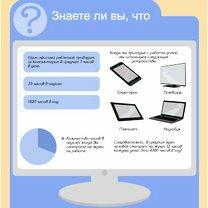 Фото приколы Если вы много сидите за компьютером... (11 фото)