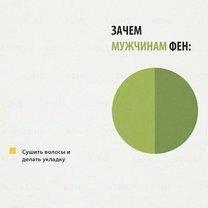 Фото приколы Женщины и мужчины: психология в быту (10 фото)