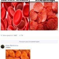 Кровь разных народов фото