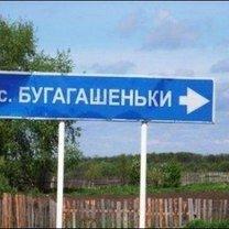 Забавные русские названия посёлков