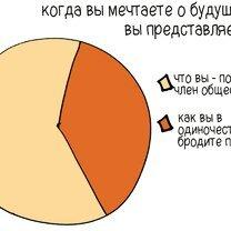 Фото приколы Вся правда о необщительных людях (17 фото)
