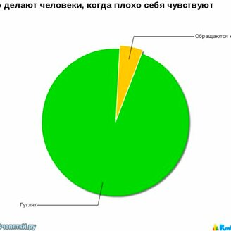Прикольные жизненные графики