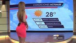 Смотреть Мексиканский прогноз погоды